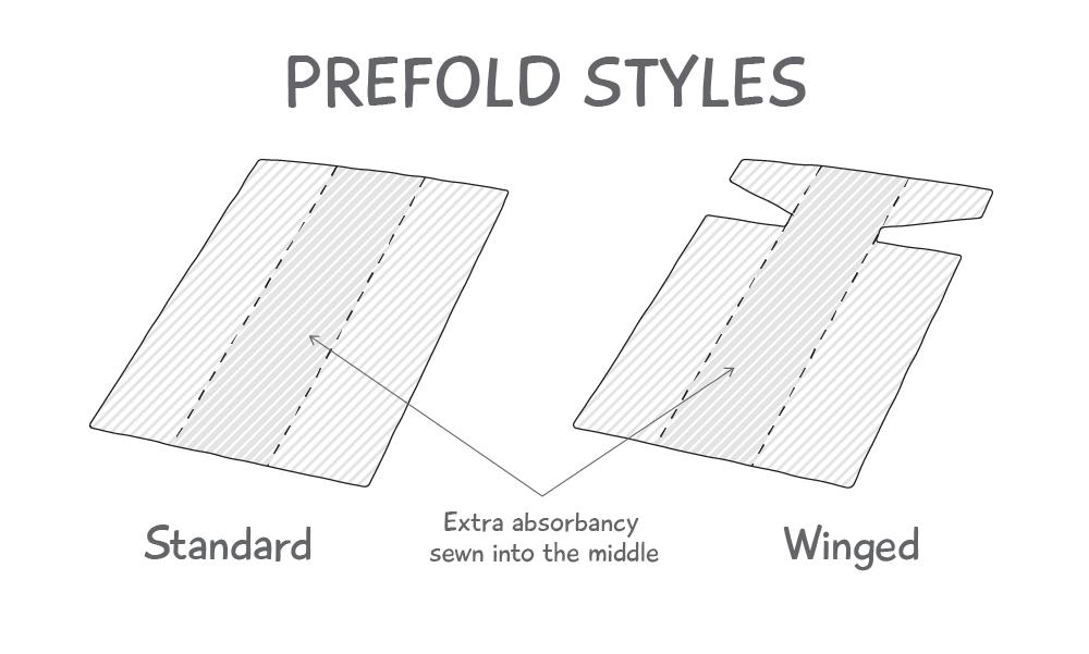 01_MiniMatters_Prefold-Styles