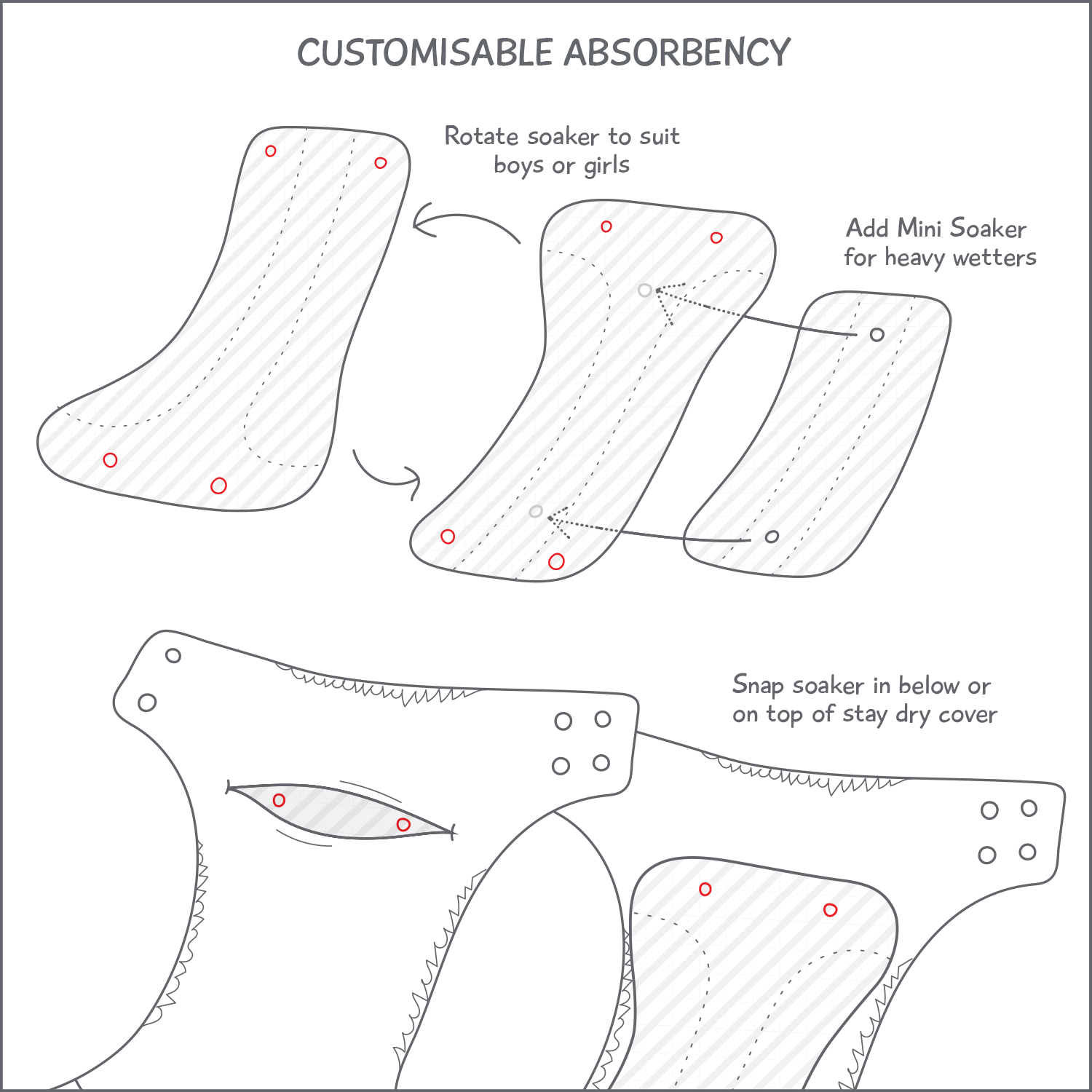OMNIA - Customisable Absorbency