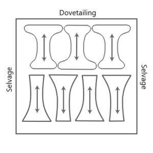 Dovetailing