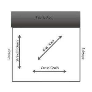 Fabric Grains