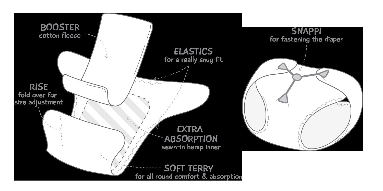 Product-explainer-CONTOURS