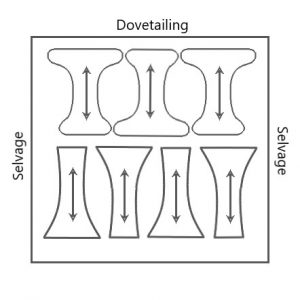 Dovetailing
